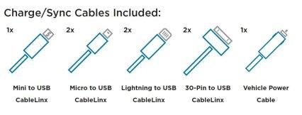 ChargeHub Round - 7 Port USB
