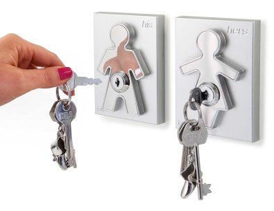 Couple Key Holders